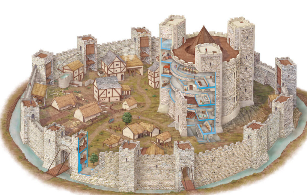 L'europa feudale: feudalesimo e castelli